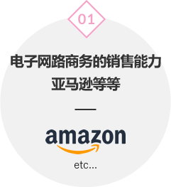 01 Eコマース(インターネット通販)の販売力 Amazonなど