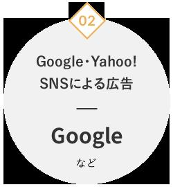 02 Google・Yahoo!  SNSによる広告 Googleなど