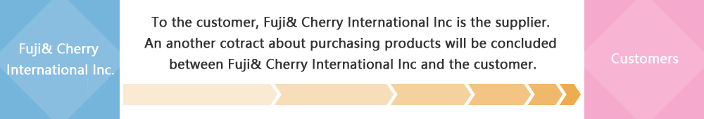 To the customer, Fuji& Cherry International Inc is the supplier. An another cotract about purchasing products will be concluded between Fuji& Cherry International Inc and the customer.